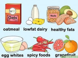 Foods That Will Help You Burn Fat.
