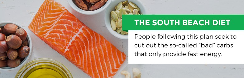 Learn More About The South Beach Diet.