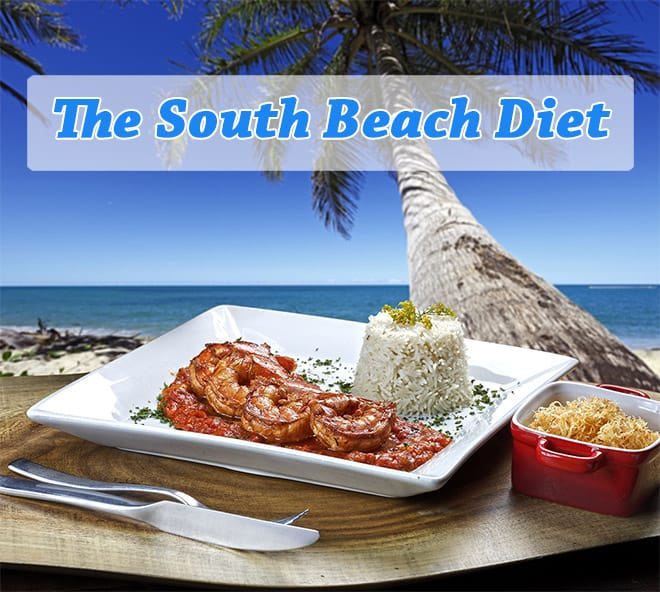 A review of the South Beach Diet plan.