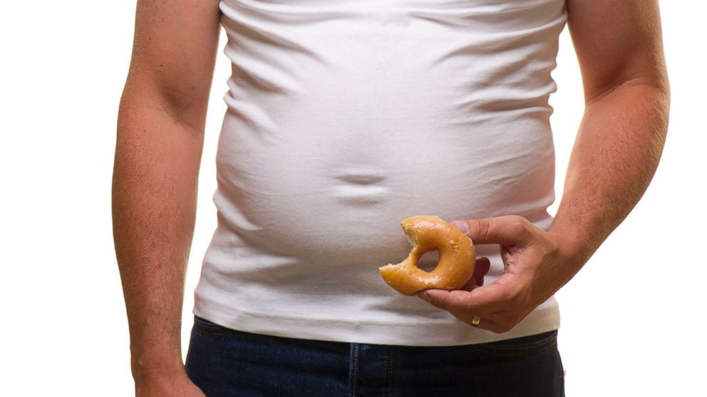 Shrinking Your Belly Fat